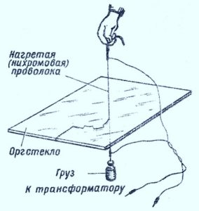 Резка нихромовой нитью